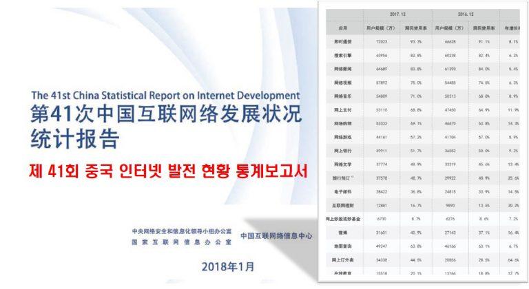 중국 주요 IT 서비스 발전현황, 숫자로 알아보자