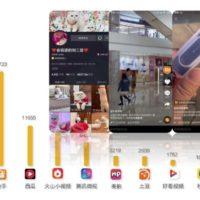 중국에서 숏 비디오 마케팅을 하기 위해 알아야 할 네 가지
